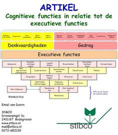 Voorkant artikel cognitieve functeis in relatie tot de Executieve functies StiBCO Emiel van Doorn Nlp Coaching, Job Quotes, School Info, Positive Self Talk, 21st Century Skills, Yoga For Kids, Thinking Skills, Home Schooling, Study Tips