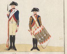 Feld-Artillerie Regiment Drummer