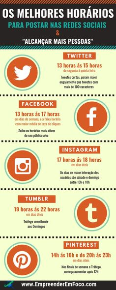 Digital Marketing Strategy, Social Marketing, Business Marketing, Online Marketing, Instagram Marketing Tips, Social Media Branding, Instagram Blog, Big Data, Manual