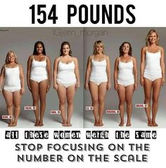 It's all about your health and getting down to a healthy BMI. I've lost 12% of my body fat! I am wearing clothes now that I used to wear when I was 15 pounds lighter! Go figure! The scale isn't the final word, it's how you feel and how your clothes fit! Don't be tricked by the scales anymore.