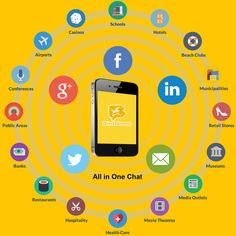 Social Media Applications Easily Enabling You To Touch Base With Your Near And Dear Ones