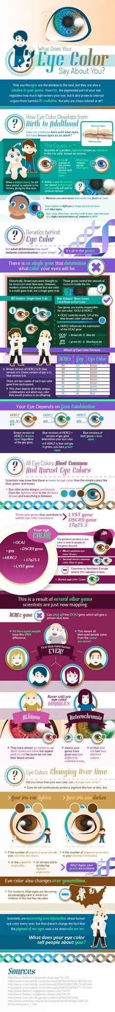An interesting look at the science and development of eye color.