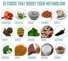 Dzień Dobry!!! :) Przypominania nigdy dość ;) To, co pomoże Wam przyspieszyć pracę metabolizmu i czuć się lekko po jedzeniu- magiczna 15- stka ;) Po który produkt z tej listy, sięgacie najczęściej? ;) Miłego dnia!!! I oczywiście zapraszam na: http://fitnella.pl