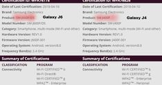 Today the latest rumoured smartphones from Samsung has been listed on the Wi-Fi Alliance Certification website named the Galaxy J4 and Galaxy J6 with the model numbers SM-J400F and SM-J600F/DS respectively.  Galaxy J6 (SM-J600F/DS) and Galaxy J4 (SM-J400F):  The two Galaxy J series smartphones were already spotted on the Geekbench benchmarking website in February. As per the listing on the Wi-Fi Certification the upcoming J series smartphones run on Android 8.0 Oreo and both the devices run…