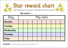 Reinforcement chart pinned by Speech Language Literacy Lab