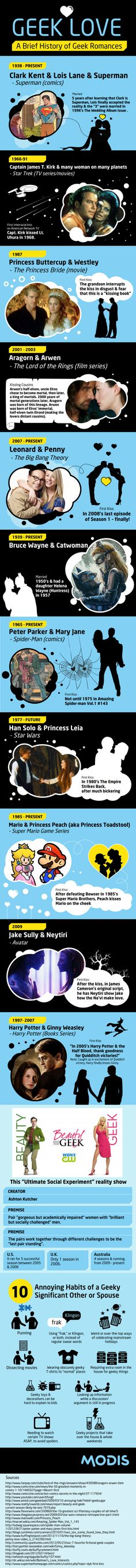 Geeks are known for their brains, but they really should be known for their hearts. After all, some of the most famous romances in history were created, inspired and even celebrated by geeks.