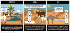 How the Camel Got His Hump: Just So Stories by Rudyard Kipling Photos For Class, Create A Storyboard, Character Map, If Rudyard Kipling, Student Engagement, Common Core Standards, Vocabulary Words, Rubrics, Got Him