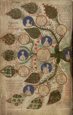 "Tree of virtues, in ""Liber Floridus"", creation: 1120, author: Lambert of Saint Omer, edition: 1121, copy scribed by the author himself, folio 231v, Universiteitsbibliotheek Gent"
