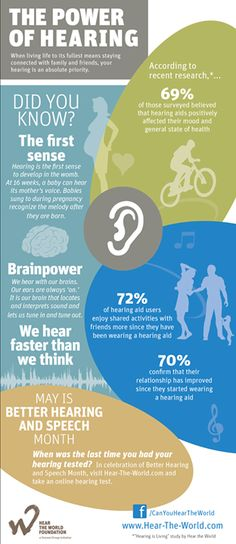 The power of hearing