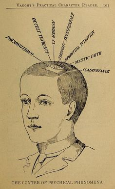 Illustrations from Vaught's Practical Character Reader, a book on phrenology by L. A. Vaught published in 1902