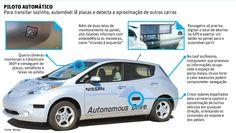 Folha de S.Paulo - Classificados - Veículos - Folha testa carro do futuro, que dispensa motorista - 08/09/2013