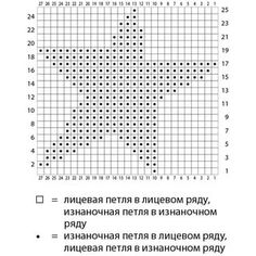 схема звезды: 51 тис. зображень знайдено в Яндекс.Зображеннях