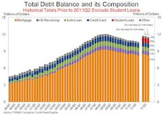 the great debt unwind marches on...