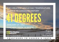A chinook raised the temperature from -19°C to 22°C in just one hour. Great 🇨🇦 fact 89/150 #Canada150 #Canadafacts #weather