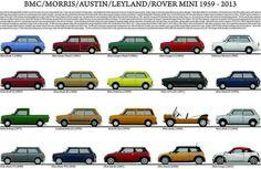 Mini/MINI 1959-2013