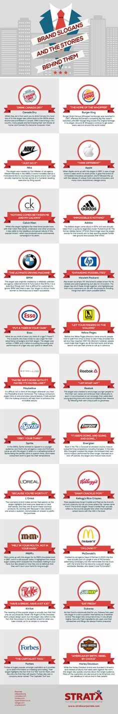 La historia detrás de los slogans de 22 marcas famosas 4d90812ab10