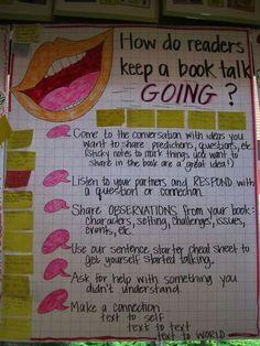 Book talks anchor chart