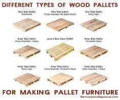 Google Image Result for http://removeandreplace.com/wp-content/uploads/2013/07/Types-of-wood-pallets-to-make-furniture.jpg
