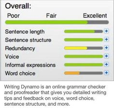 ESSAY HELP FOR SCHOOL♥ Writing Dynamo is an online grammar checker and proofreader that gives you detailed writing tips and feedback on voice, word choice, sentence structure, and more. Writing Advice, Writing Help, Essay Writing, Writing Prompts, Writing Papers, Writing Ideas, Writing Websites, Grant Writing, Writing Activities