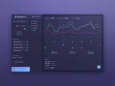 mobile dashboard designed by uixNinja. Connect with them on Dribbble; the global community for designers and creative professionals. Dashboard Interface, Web Dashboard, Dashboard Design, User Interface Design, Ui Ux, Flat Design, App Design, Tool Design, Ui Design Mobile