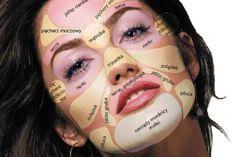Diagnoza w lustrze czyli choroby wypisane na twarzy
