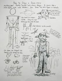 How to Draw Worksheets for The Young Artist: How To Draw A Scarecrow Man Worksheet