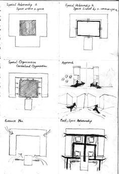 University Religious Center Sketch