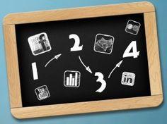 1-2-3-4 #numerology of #Social #Media Numerology, Social Media, Socialism, Tecnologia, Social Networks, Social Media Tips