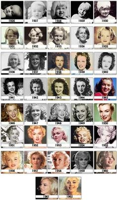 Marilyn through the years - I love this! you can really see how she went from Norma Jeane Mortenson to Marilyn Monroe (: