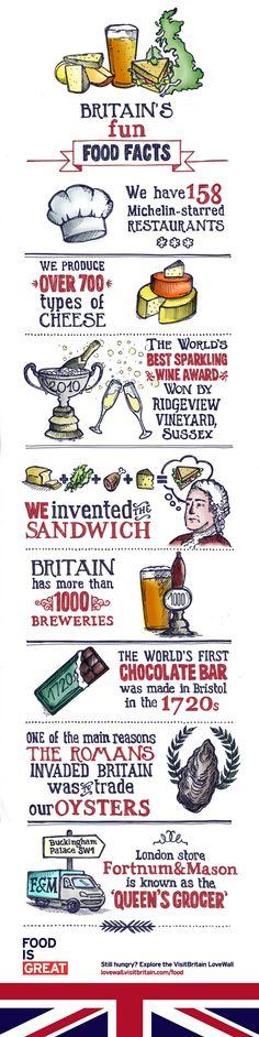 Brit Food: Fun Facts about British Food You Might Not Know – Infographic