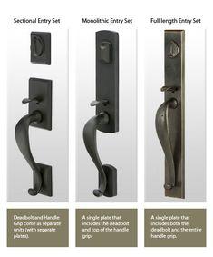 Door Lock Plate Styles