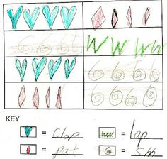 King's Music Room: Organizing Sounds=Music. Like this for Kodaly lessons pre-symbol represe - Sound Song, Sound Of Music, Sound Art, Music Music, Music Lesson Plans, Music Lessons, Music Worksheets, Music Classroom, Classroom Ideas