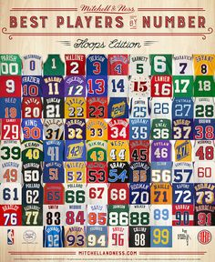 Mitchell & Ness Breaks Down Best NBA Players by Uniform Number | Bleacher Report