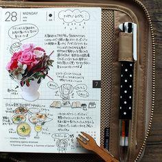 Seaweed Kisses: The Journal Diaries- Ryo's Hobonichi Journal Project | journal and mood board inspiration |  digital media arts college | www.dmac.edu | 561.391.1148