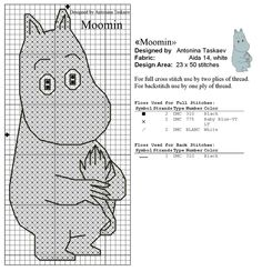 Thrilling Designing Your Own Cross Stitch Embroidery Patterns Ideas. Exhilarating Designing Your Own Cross Stitch Embroidery Patterns Ideas. Mini Cross Stitch, Cross Stitch Animals, Cross Stitch Charts, Cross Stitch Designs, Cross Stitch Patterns, Knitting Charts, Knitting Patterns Free, Baby Knitting, Free Knitting