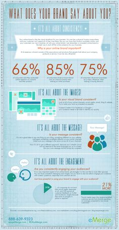 What does your brand say about you? #infographic #PR #socialmedia