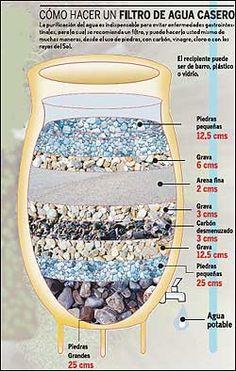 como purificar el agua casero - Buscar con Google