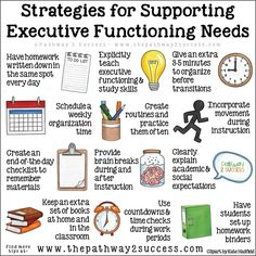 I love to share visuals like this because they help get the point across. As educators, we need to teach executive functioning skills to… Study Skills, Coping Skills, Social Skills, Life Skills, Skills List, Learning Tips, Learning Spanish, Working Memory, School Social Work