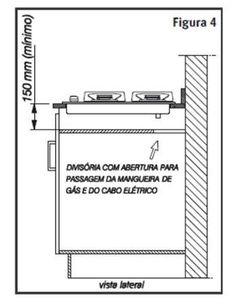 Cozinha: Aspectos Construtivos - Clique Arquitetura