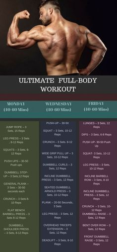 Find the best fat burning workout plan for men to suit you in this helpful guide. weight loss workout plan for men gym routine for weight loss and toning exercises to lose belly fat for men crunch belly fat Fat Burning Workout Plan, Workout Plan For Men, Weight Loss Workout Plan, Weight Gain, Gym Workouts For Men, Week Workout Plans, Gym Routines For Men, Mens Fitness Workouts, Workout Men