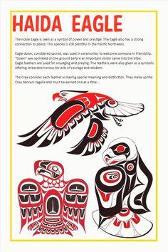 Native American Totem, Native American Wisdom, Native American Design, American Indian Art, Arte Haida, Haida Art, Haida Tattoo, Eagle Art, Inuit Art