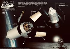 Apollo 11 & Apollo 12 moon landing infographic poster on Behance Rock Identification, Apollo 11 Moon Landing, Apollo Space Program, Apollo Missions, Good Old Times, Space Race, Space And Astronomy, Space Crafts, Behance