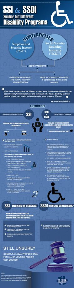 http://www.louisianadisabilitylaw.com/2013/11/ssdi-ssi-similar-but-different-disability-programs/  SSDI and SSI: Similar but Different Disability Programs [Infographic]