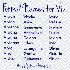 Formal names yeniscale formal names urtaz Gallery