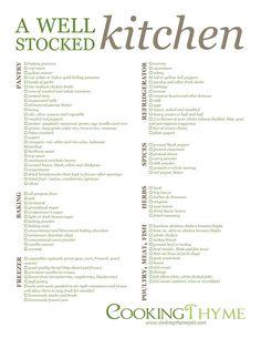 Stocking List …