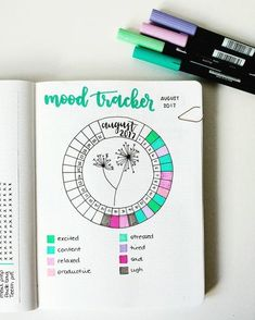 If you're looking for mood tracker ideas for your bullet journal, then you've come to the right place. Here are 36 monthly bullet journal mood tracker ideas you have to try! Bullet Journal Inspo, Bullet Journal Page, Bullet Journal Year Goals, Bullet Journal Ideas 2018, Back To School Bullet Journal, Bullet Journal Tracker, Journal Layout, My Journal, Journal Pages