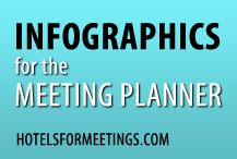 Infographics for Meeting Planners