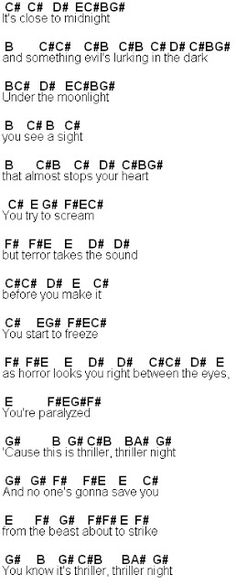 Flute Sheet Music Love Yourself Ee C Pinterest Sheet