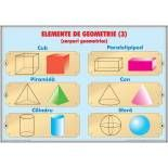 Ce este o problemă? / Elemente de geometrie Education, Ideas, Geometry, Teaching, Onderwijs, Learning, Thoughts