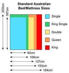 Standard Australian Bed Sizes